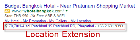 location-extension